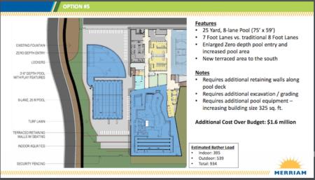Merriam proposed outdoor pool